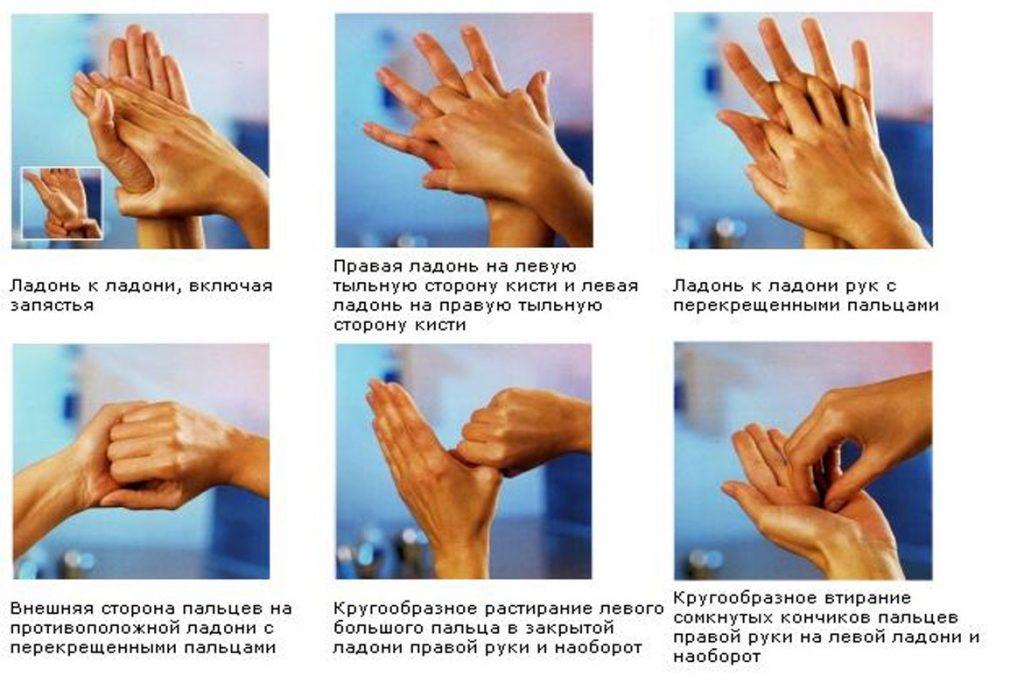 ТОП-12 лучших видов антисептиков для рук и обработки поверхности - обработка рук